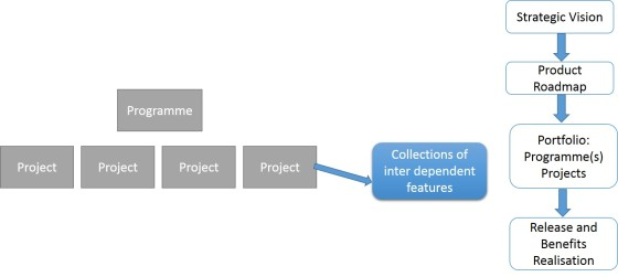 Picture1DeliveryStructure